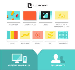 5302-creative-cloud-libraries-intro-fig0